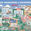 padre series encuesta Netflix